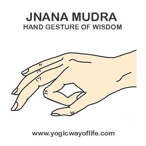 Jnana Mudra