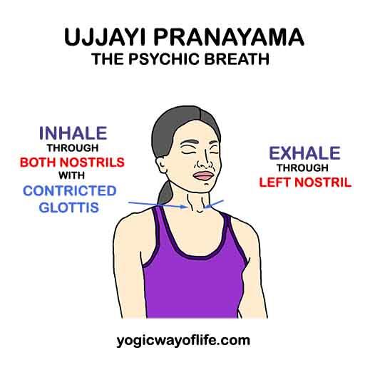 Ujjayi Pranayama - Psychic Breath