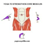 YOGA TO STRENGTHEN CORE MUSCLES