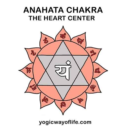 Anahata Chakra - Heart Chakra - Kundalini Yoga