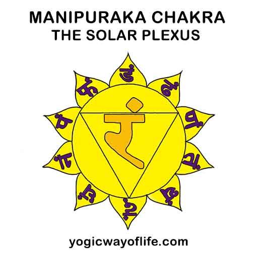 Manipura Chakra - The Solar Plexus