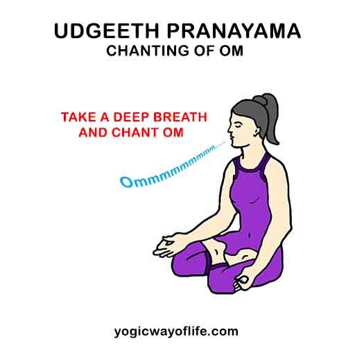 Udgeeth Pranayama - Chanting of Om
